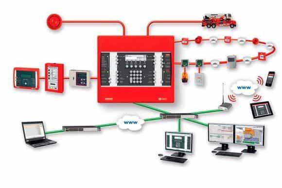 Что необходимо знать об установке пожарной сигнализации